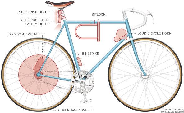 11cycle